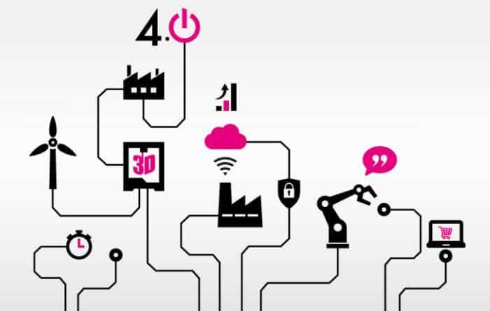 IoT-Markt wächst rasant